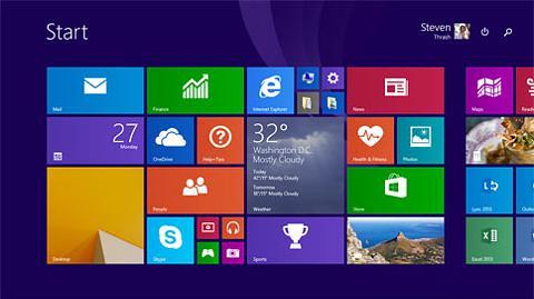 Windows 81 Die Finale