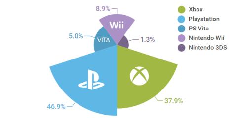 Xbox порно