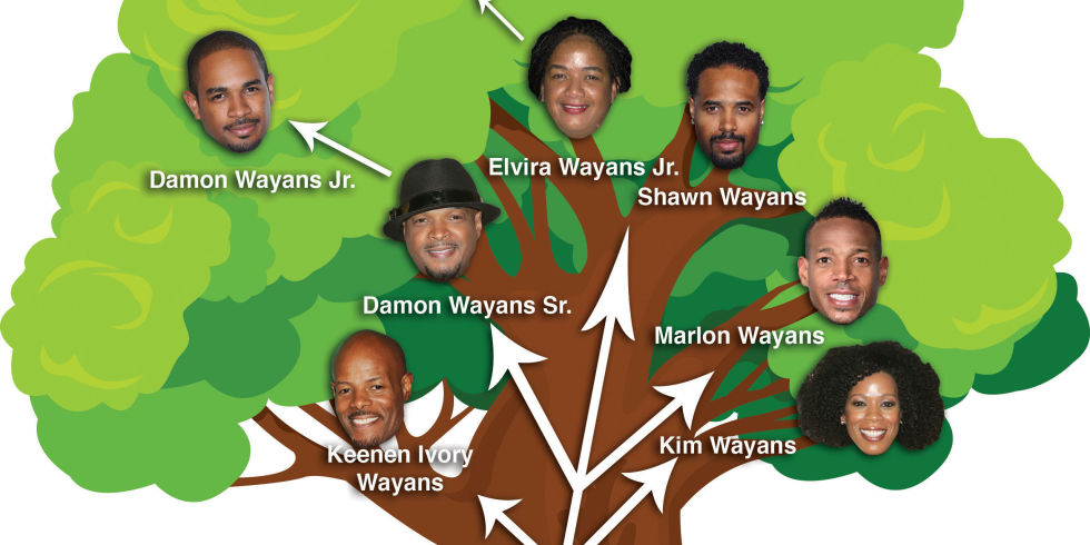Entire Wayans Family 2013 How Funny is It...