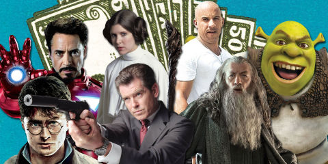 The highest-grossing film franchises - the 50 biggest film series ever